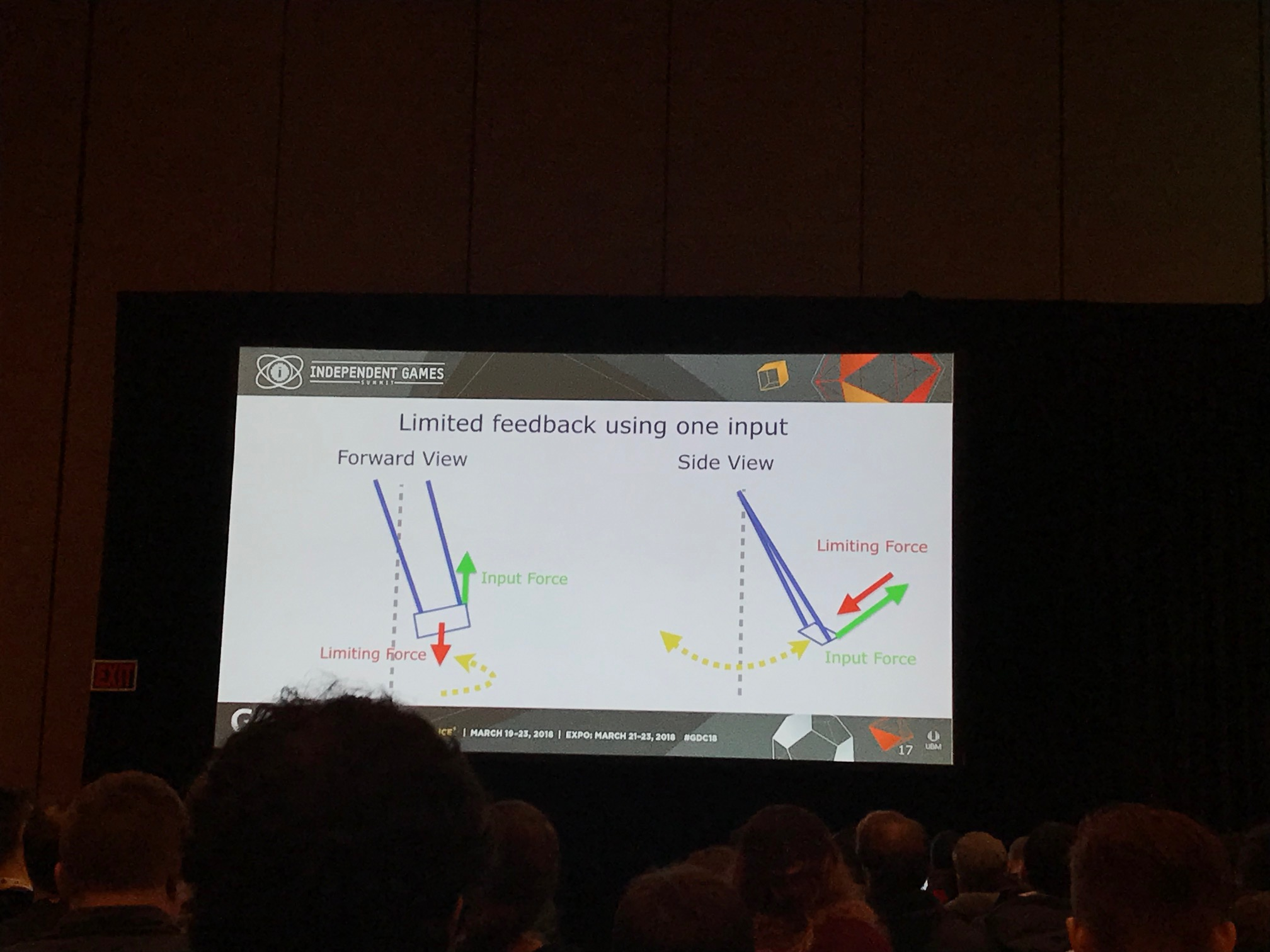 A slide from Evan's talk, showing the swing twisting